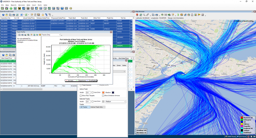 Environmental Intelligence for Airports