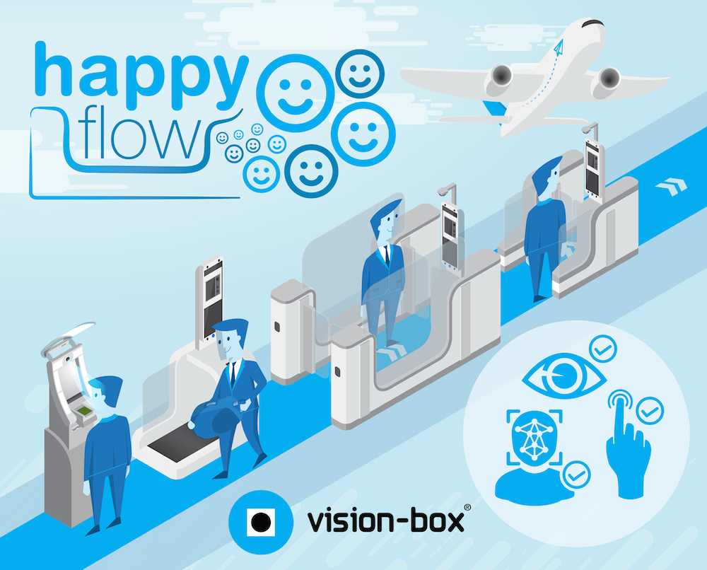 Airport Suppliers Vision Box Automated Passenger