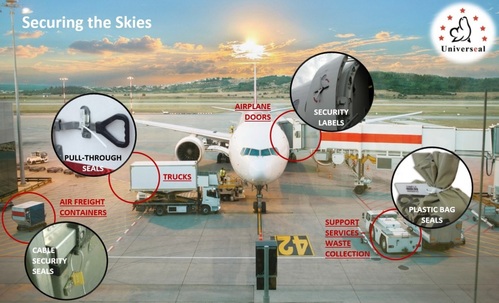 Universeal Uk Securing The Skies Tamper Evident