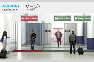 Semi-automated monitoring solution for the airport security area