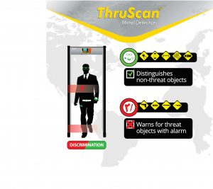 ThruScan sX-i NOVO Security Walk Through Metal Detector