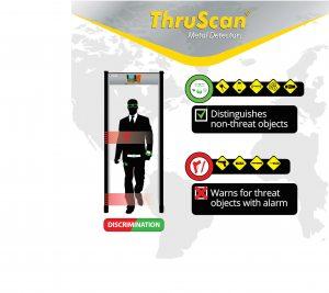 ThruScan sX-i NOVO Security Walk Through Metal Detector