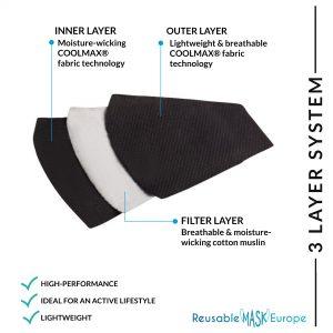 Reusable Barrier Face Masks
