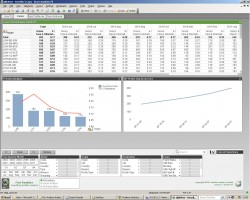 Airport Reporting and Analysis Software