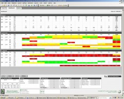 Airport Suppliers - Aviation Analytics - Airport Reporting and