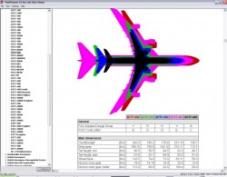 Software for Airport Planning, Design and Operations